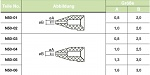 HAKKO - N50-03 - Desoldering nozzle for desoldering pump FR300, 0.8 / 2.5 mm, WL43093