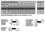 SCHLEUNIGER - VB05 - Wheel set, 0.5 mm, CUTBEND-VB, WL15305
