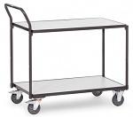 FETRA - 1840 - ESD table trolley, 2 shelves, 300 kg, 850 x 500 mm, WL34214