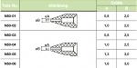 HAKKO - N50-03 - Entlötdüse für FR 300 D = 0,8 mm, gerade, WL43093